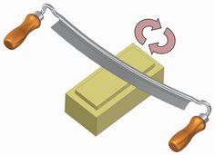 Sharpening drawknife (drawshave)