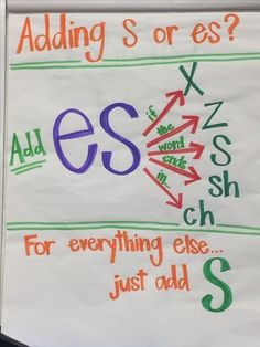 Adding s or es to the end of plural words. Goes with a wet sort somewhere in the Adding s or es to the end of plural words. Goes with a wet sort somewhere in the Teaching Grammar, Teaching Writing, Teaching English, Teaching Kids, Kids Writing, Writing Prompts, How To Teach Grammar, Writing Lessons, Kids Learning