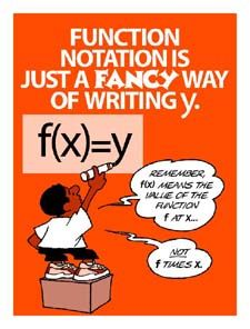 #391-Function Notation