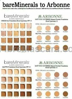 Got You Covered Mineral Powder Foundation Pure safe beneficial - Arbonne For orders  more Information use consultant ID 21755568