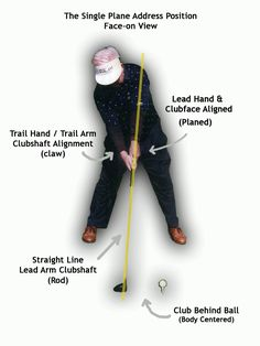 Thought I'd give a little review of some tips we believe will help when trying to make swing changes. You must ENJOY the process of making changes and you must COMMIT to the process. If I had…