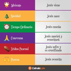 Catholic religious education - Infographic Jesus And The Liturgical Year – Catholic religious education Catholic Confirmation, Catholic Catechism, Catholic Religious Education, Catholic Mass, Catholic Quotes, Religious Quotes, Catholic All Year, Catholic Altar, Catholic Churches