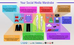 Did you put your social media pants on this morning? I get a lot of questions about which social media site is the best. I'm hoping this will help clarify things for you! Marketing Tools, Social Media Marketing, Insta Pictures, Build Your Brand, Social Media Site, Promote Your Business, Brand It, Social Platform, Online Business