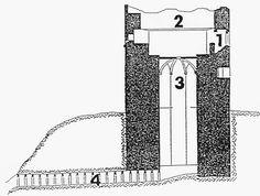 Stolper-turm-querschnitt - Burg Stolpe – Wikipedia