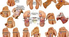 It is very simple to learn how to practice reflexology! Here you find 11 Things To Know If You're Learning How To Do Reflexology!