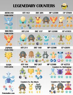ae128f4d52a 10 Best Legendary Raid Counters images