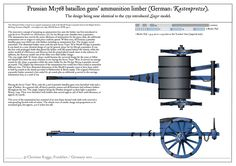 In order to illustrate Prussian ordnance of the Seven Years' War with its true distinctive features and dimensions, it is necessar...