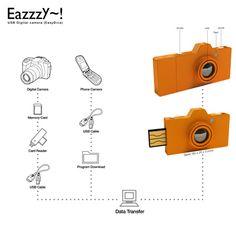 Sungwoo Park - USB Digital Camera Fakes Analog » Yanko Design