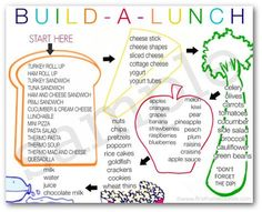 """Back to school lunch planning Printable, to avoid the """"I hated my lunch"""" blues quotes back to school, back school ideas, back to school information Lunch Snacks, Cold Lunches, Toddler Lunches, Bag Lunches, Kid Snacks, Toddler Food, Kids Lunch For School, Healthy School Lunches, Packing School Lunches"""