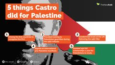 YOU ARE SUPPORTED DEAR PALESTINE