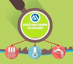 Pompa di calore cos'è? http://www.alclimatizzazione.it/index.php?option=com_content&view=article&id=90:pompa-di-calore-cos-e-a-cosa-serve-perche-conviene&catid=32:faq&Itemid=470