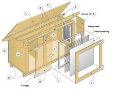 How to make this rabbit hutch