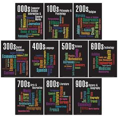 Demco.com -  Dewey® Word Cloud Mini Poster Set