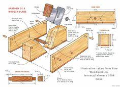 Constructing a Wooden Plane/Plane Construction of Woodworking Hand Planes, Woodworking Hand Tools, Wood Tools, Woodworking Workshop, Woodworking Projects Diy, Diy Tools, Lumberjack Tools, Plane Tool, Woodshop Tools