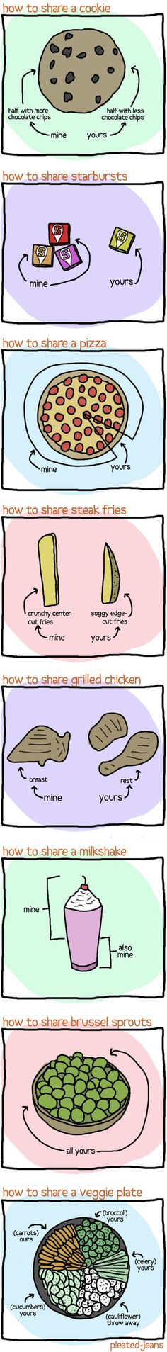 How To Share Your Food