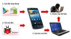 Tấn công DdoS vẫn đe dọa an ninh mạng 2014 | Cafesohoa.vn - Tin tức Công nghệ & Khoa học