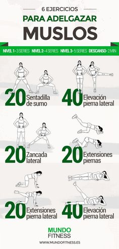 adelgazar-muslos-infografia - Sudden Tutorial and Ideas Gym Workouts, At Home Workouts, Workout Exercises, Swimming Workouts, Swimming Tips, Short Workouts, Gewichtsverlust Motivation, Cycling Motivation, Lower Blood Pressure