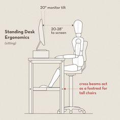 add crossbeam/box/etc to make sitting/standing desk