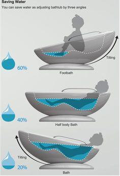 En basculant, la baignoire permet de faire des économies d'eau! – L'Humanosphère
