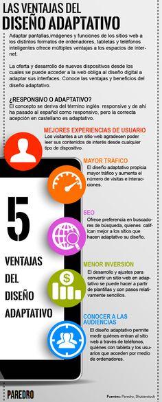 5 ventajas del Diseño Adaptativo #infografia