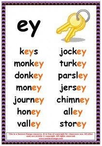 Phonics poster to show words ending in ey. Phonics Chart, Phonics Rules, Spelling Rules, Phonics Worksheets, Phonics Activities, Phonics Reading, Teaching Phonics, Kindergarten Reading, Teaching Reading