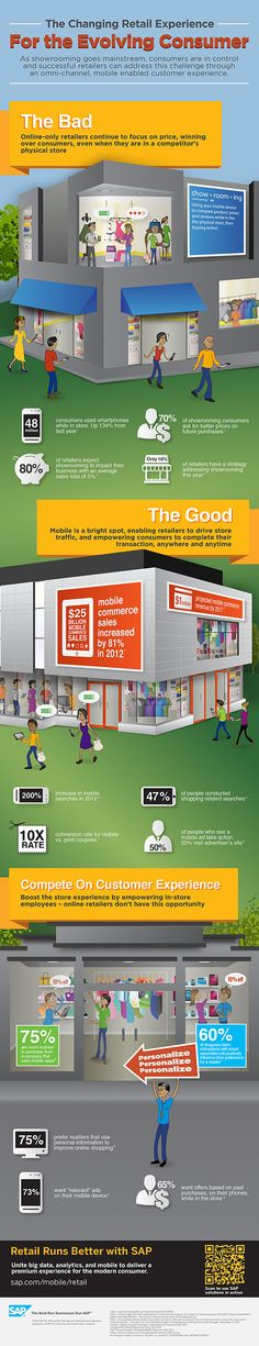 The Changing retail experience: from brick-and-mortar to showrooming. #shopper #showroom #retail