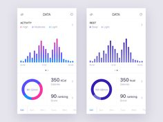 Poof application is to help users get the data movement and pet sleep data, each data will come Rankings and calories, will correspond to recommend some good foods for pets based on. Location and t...