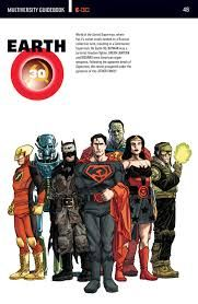 Earth 30, Russian heroes?, DC Comics, Red Son