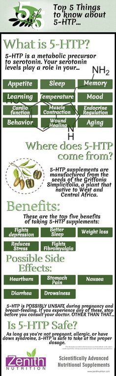 Top 5 Things To Know About 5-HTP. What is 5-HTP? Is a metabolic precursor to serotonin. Your serotonin levels play a role in your - Appetite, Sleep, Memory, Learning, Temperature etc. Where does 5-HTP come from - Seeds of griffonia simplicifolia. Benefits - Fights depression, Better sleep, Weight loss, Reduce stress. Best supplements from Zenith Nutrition. Health Supplements. Nutritional Supplements. Health Infographics #F4F #tagforlikes #animals #FF #L4L