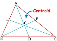 JMATHSLEARNING: Median, Altitude, Incentre and Circumcircle
