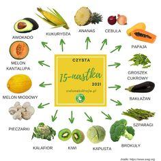 Beauty Hacks, Beauty Tips, Kiwi, Cantaloupe, Smoothies, Detox, Food And Drink, Fruit, Green