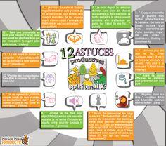 doodle-astuces-productives-de-nos-lecteurs-islam-musulman-productif
