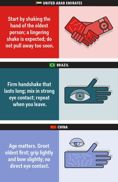 Here's how to properly shake hands in 14 different countries http://read.bi/1G1MtLm