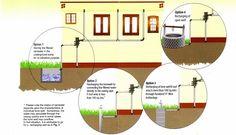 4 ways of recharging ground water by rainwater harvesting .