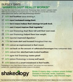 WHY Shakeology is so good for you. List of Benefits.