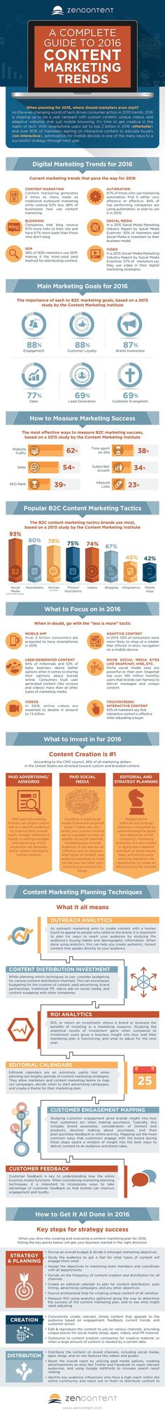 New infographic reveals content marketing budgets benchmarks and the key trends for 2016