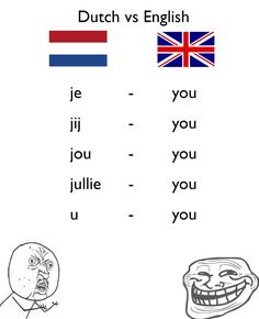 Dutch language is easy to learn.i guess. Dutch Language, Sign Language, Learn Dutch, Learn English, Wh Questions, Dutch Quotes, Chinese English, Teaching, Humor