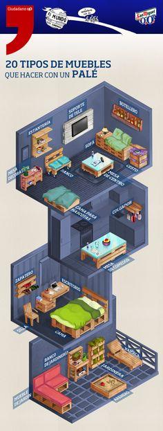 #Infografía: 20 formas de aprovechar un #palet para decorar tu casa