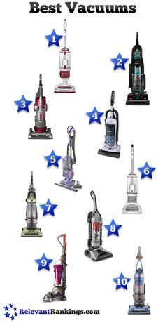 Reviews of the top 10 best vacuum cleaners from www.RelevantRankings.com.
