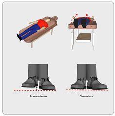 1 . Colocar al paciente en decúbito supino,  con los pies fuera de la camilla      ...