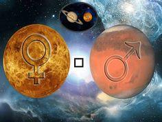 Αστρολογικές Αλχημείες: Αφροδίτη τετράγωνο Άρης/Αφροδίτη τετράγωνο Κρόνος/...