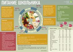 World Food Programme, Nursery, Link, Kids, Baby Room, Child Room, Babies Rooms, Kidsroom