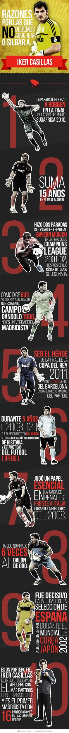 Los hechos defienden a Iker Casillas | juanfutbol