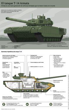El tanque ruso T-14 Armata                                                                                                                                                                                 Mais