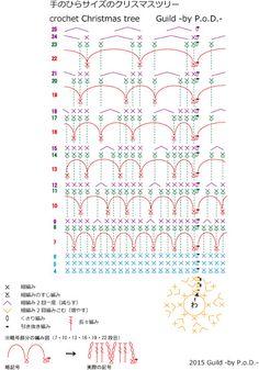 【無料編み図】手のひらサイズのクリスマスツリー2015|毛糸ズキ!