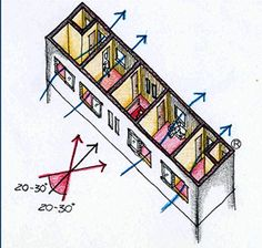 Ventilação Cruzada - Volumetria | ProjetEEE Trombe Wall, Passive Design, Air Ventilation, Thermal Comfort, Passive Solar, Apartment Plans, Architecture Plan, Design Process, Landscape Design