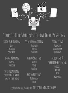 With a little help from technology, a young filmmaker, musician, writer, or artist can pursue their work like a pro. Inquiry Based Learning, Teaching Technology, Project Based Learning, Educational Technology, Technology Tools, Early Learning, Teaching Strategies, Teaching Tips, Instructional Strategies