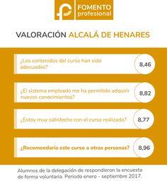 Fomento Profesional Alcalá de Henares. Opiniones