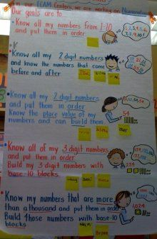 Great math resource for K-5.