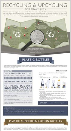 INFOGRAPHIC: How to properly recycle and upcycle on your travels Recycling Facts, Recycling Information, Recycled Bottles, Recycle Plastic Bottles, Waste Management Services, Direct Marketing, Bottles And Jars, Credit Card Offers, Our Planet